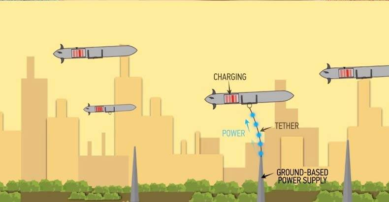 Autonomous-Drone-That-Never-Lands-Just-Patented-by-Boeing